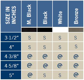 Case Halo Post Cap Light Chart